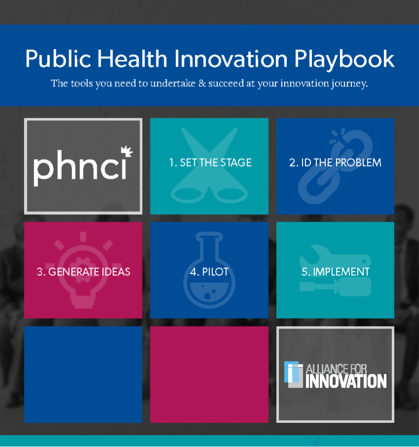Public Health Innovation Playbook